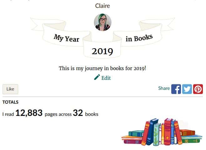 My Year in Books 2019 from Goodreads
